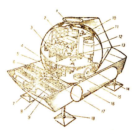 Схема подводного дома 'Преконтинент III' 1 - передающая телевизионная камера; 2 - кают-компания; 3 - системы телеметрии и связи; 4 - спальный отсек; 5 - туалет; 6 - душевые; 7 -твердый переменный балласт; 8 - постоянный балласт; 9 - баллоны со сжатым воздухом для продувки водяного балласта; 10-камбуз; 11-крио генератор; 12 - холодильник; 13 - лаборатория; 14 - компрессор и депрессор шланговой дыхательной аппаратуры; 15 - входная шахта; 16 - водяной переменный балласт; 17 - баллоны с кислородом и гелием; 18 - опоры