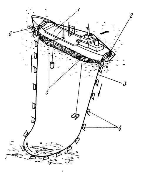 Схема многочерпаковой